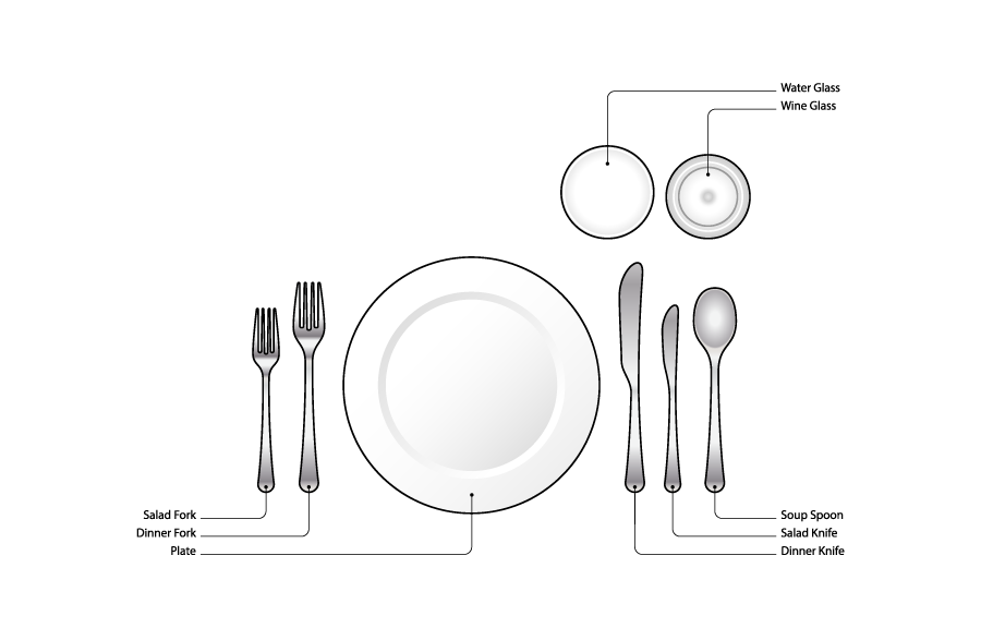 table setting 101